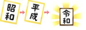 「昭和」から「平成」。そして「令和」へ